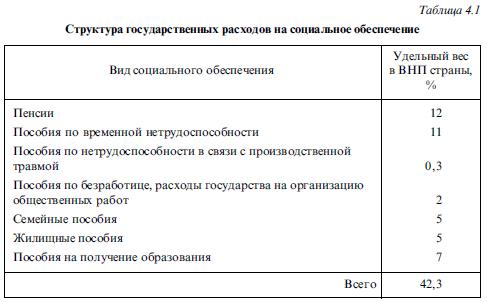 Какая будет пенсия по старости в 2015 году в россии индексация